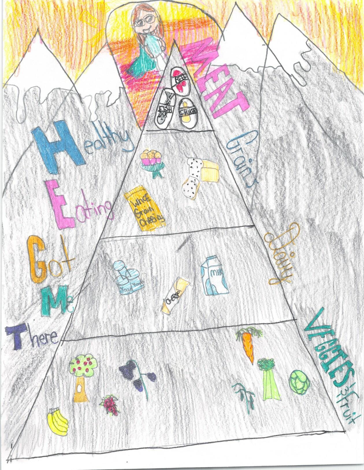 Healthy Eating Poster Contest Winners Wetaskiwin Regional Public Schools